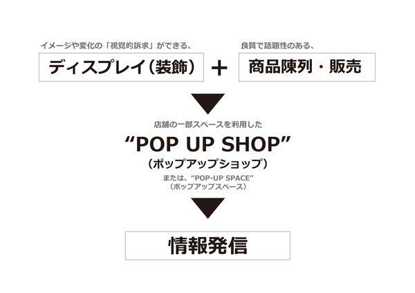 pop-up06